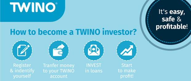 Twino P2P investování